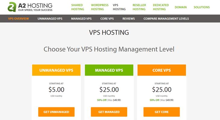 free vps cloud hosting